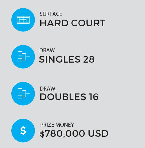 Big-Time Tennis Comes - Los Cabos