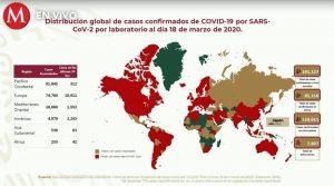 Coronavirus, What's going on?